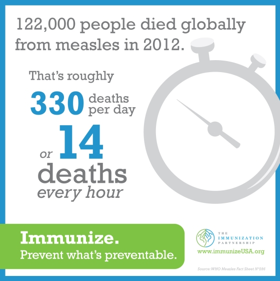 Source: The Immunization Partnership