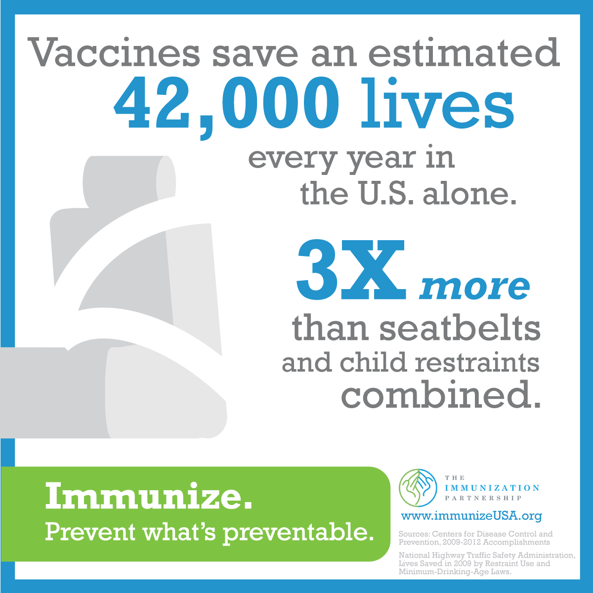 Vaccinations: 4 Striking Statistics About Vaccination